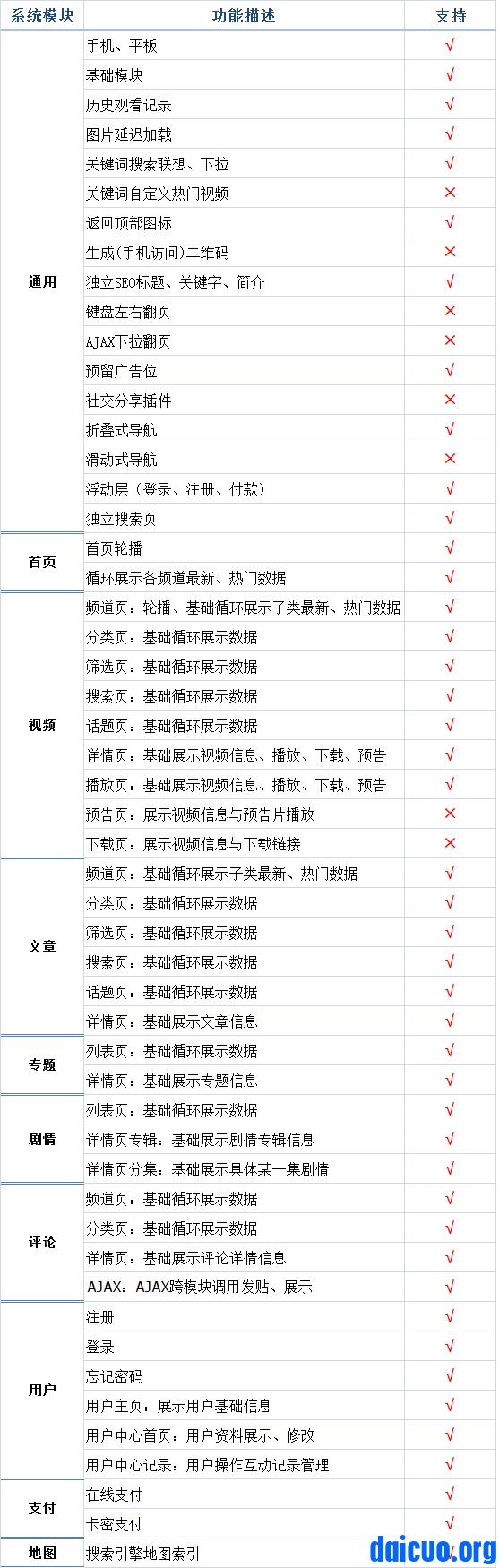 功能列表.png